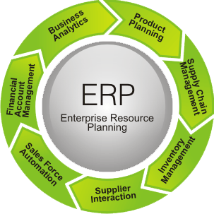 Mash Solutions ERP