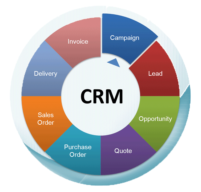 mash solutions - CRM